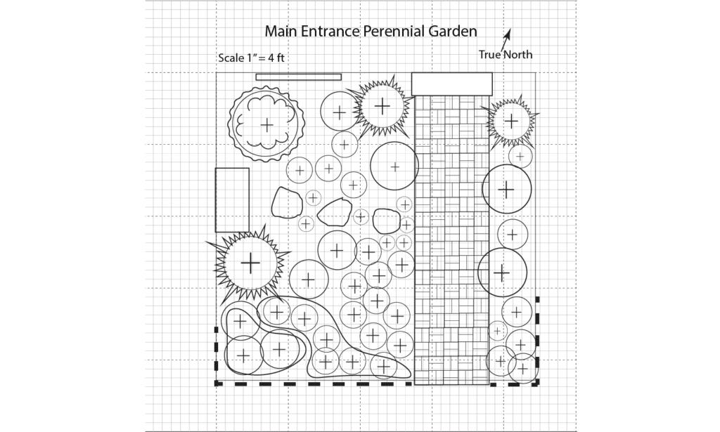 Module 4 Design From Concept To Plan Garden Tutor